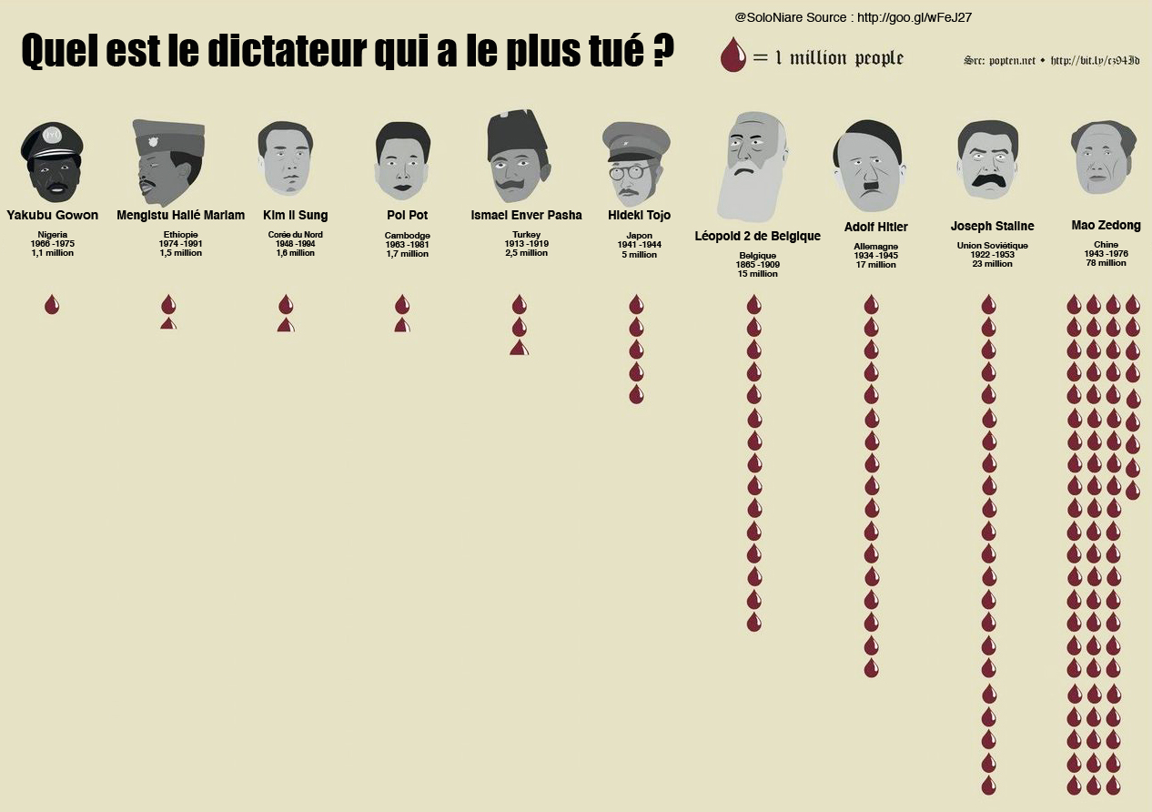 Dictator_end_2